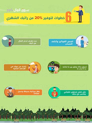 إنفوجرافيك: 6 خطوات لتوفير 20% من راتبك الشهري