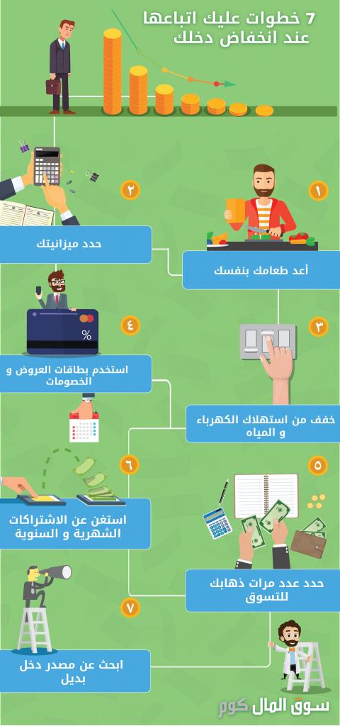 KSA_money_budget_rev_5-01