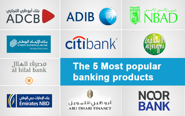 List of most popular banking products