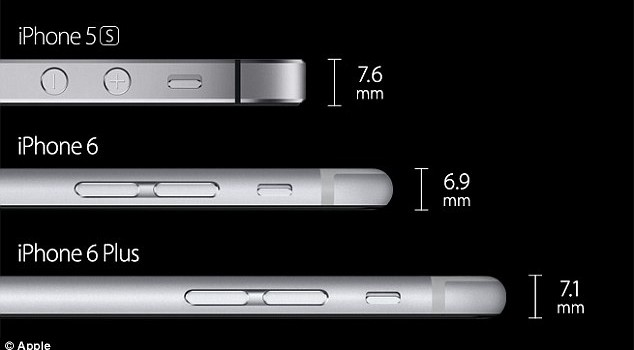 iPhone 6 and iPhone 6 Plus costs and release dates - The