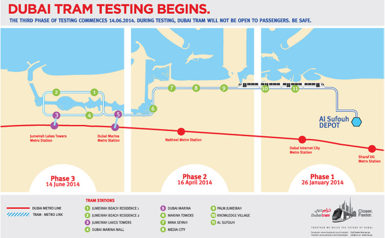 Dubai tram testing