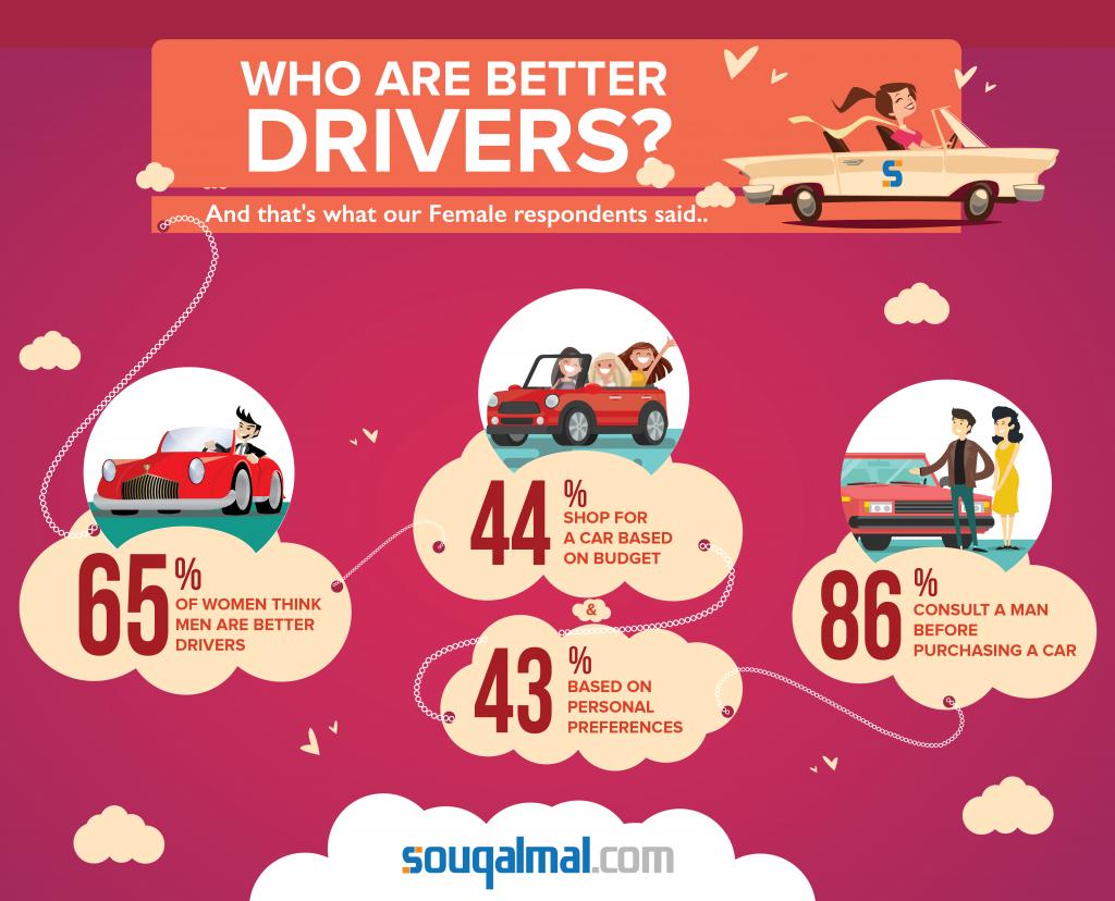 survey_better_driver _rev_2-01