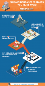 5 Home Insurance mistakes you must avoid-01